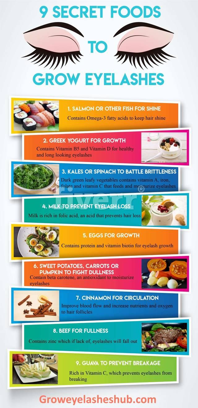 Secret food infographic