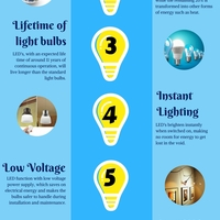 7 benefits of led light