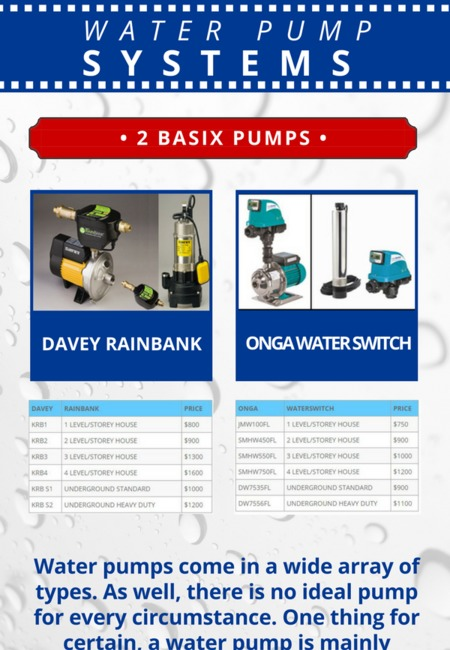 Water pump systems
