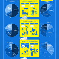 Infographic147 net buying
