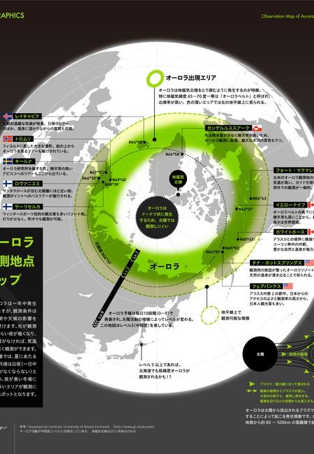 Infographic220 aurora