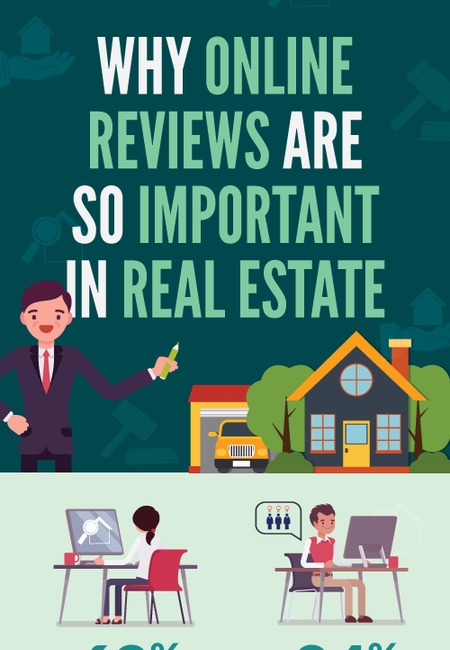 Real estate online reviews