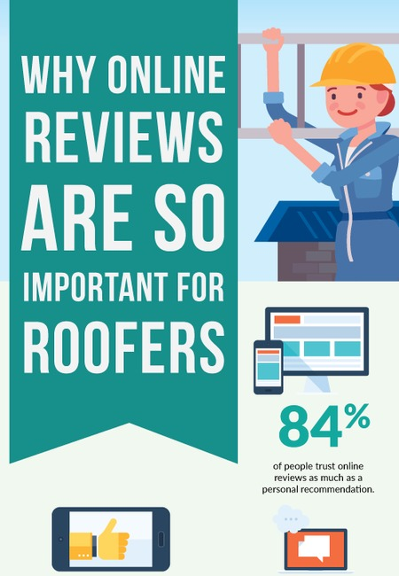 Roofing business online reviews