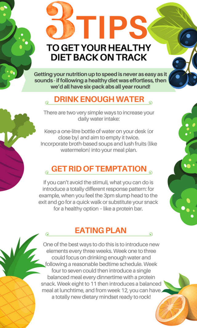Three tips to get your healthy diet back on track