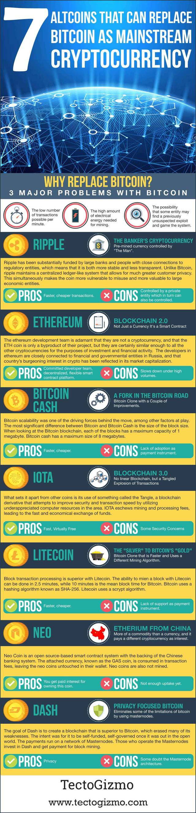 7 altcoins that can replace bitcoin as mainstream cryptocurrency infographic