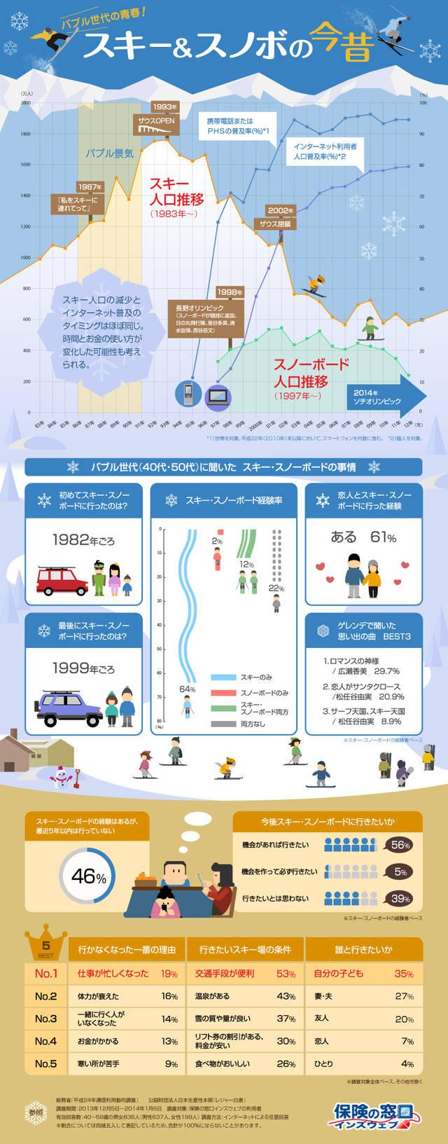 Ski infographic 900