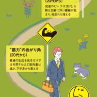 Infographic275 turn