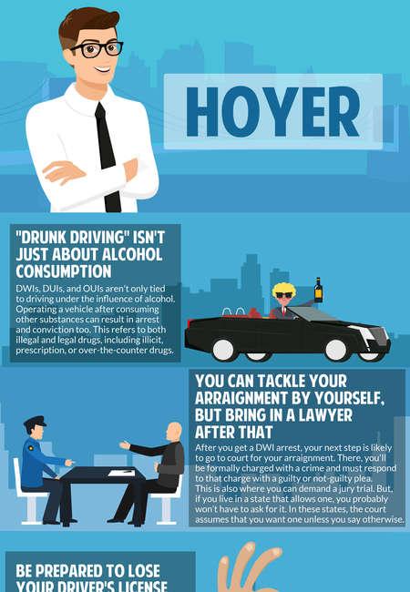 Hoyer