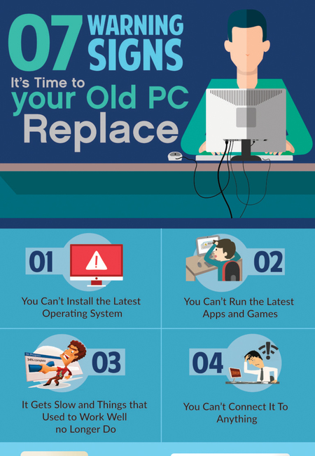 Replace old pc infographic