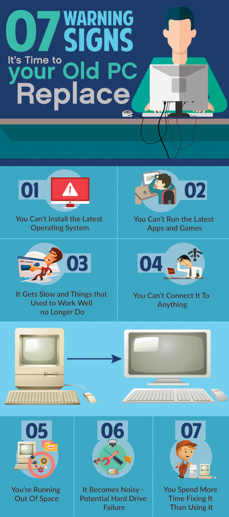 Warning Signs That It's Time To Replace Your PC