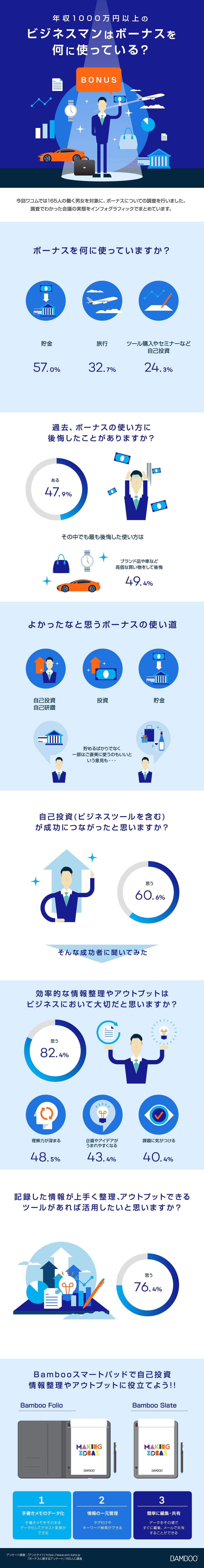 年収1000万円以上のビジネスマンはボーナスを何に使っている?
