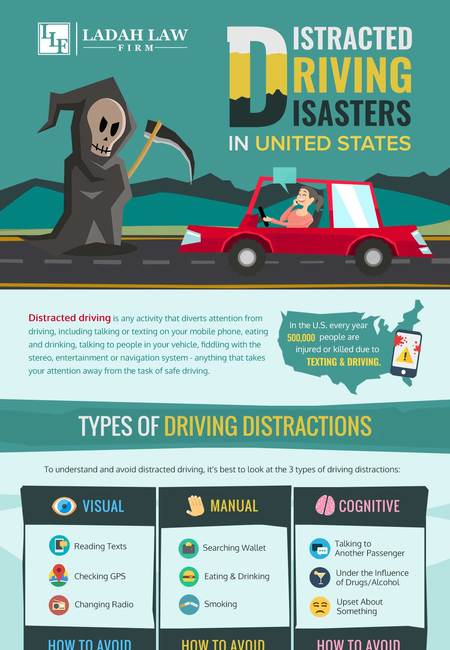 Distracted driving disasters in the us infographic