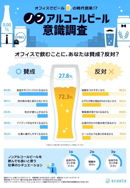 Infographic251 beer