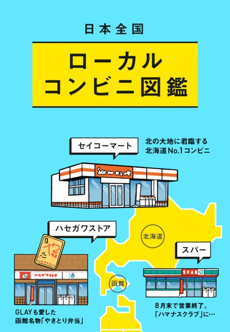 Infographic256 convenience store