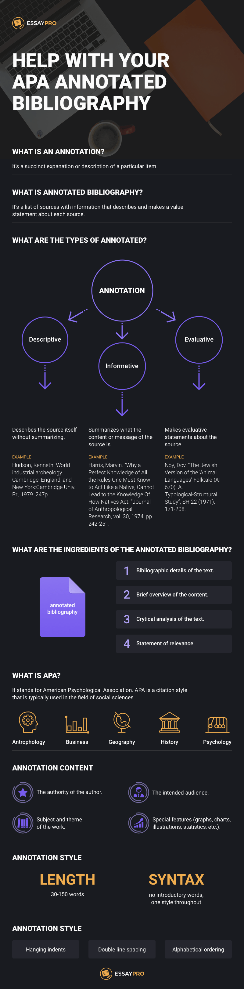 Help with your APA Annotated Bibliography (Infographic)