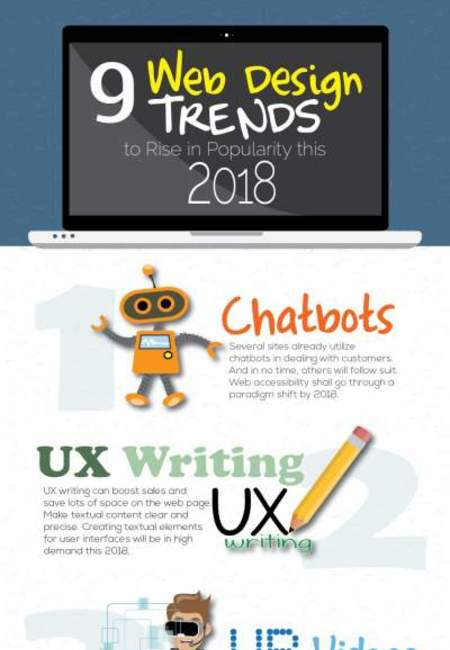 9 web design trends