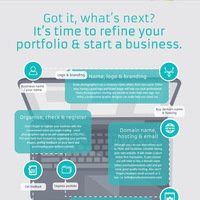 Creative asset startup photography infographic
