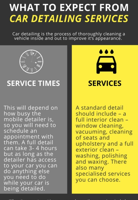What to expect from car detailing services