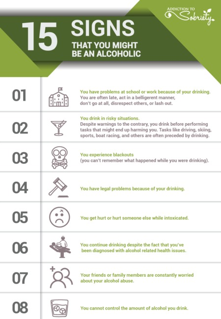 Alcoholism signs