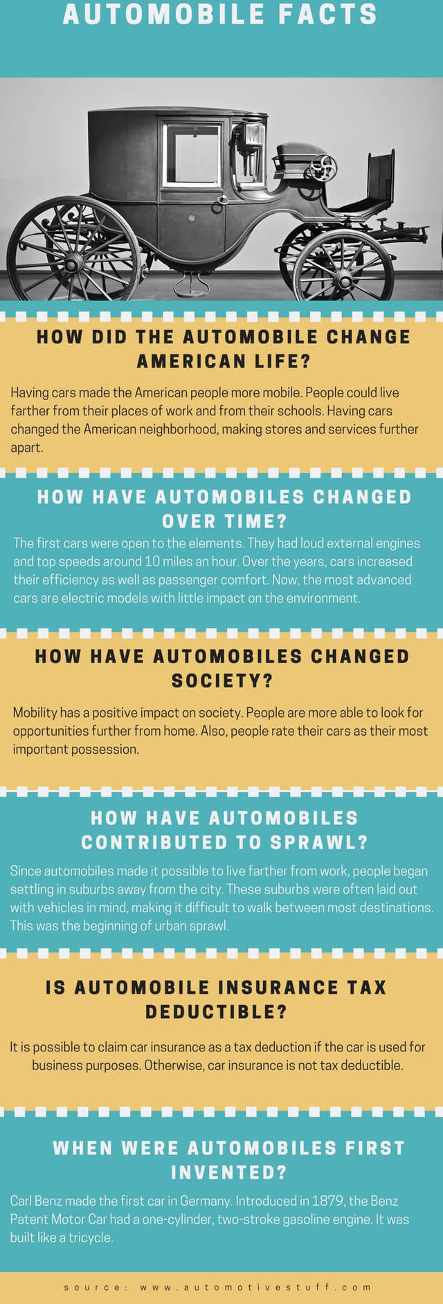Automotive facts infographic