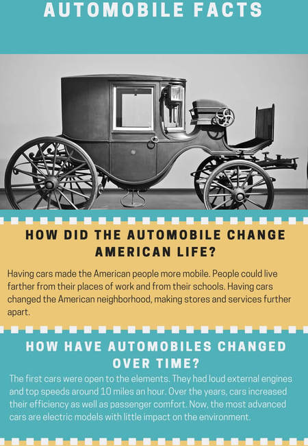 how cars have changed over the years essay Read how manners have changed over time free essay and over 88,000 other research documents how manners have changed over time how manners have changed overtime.