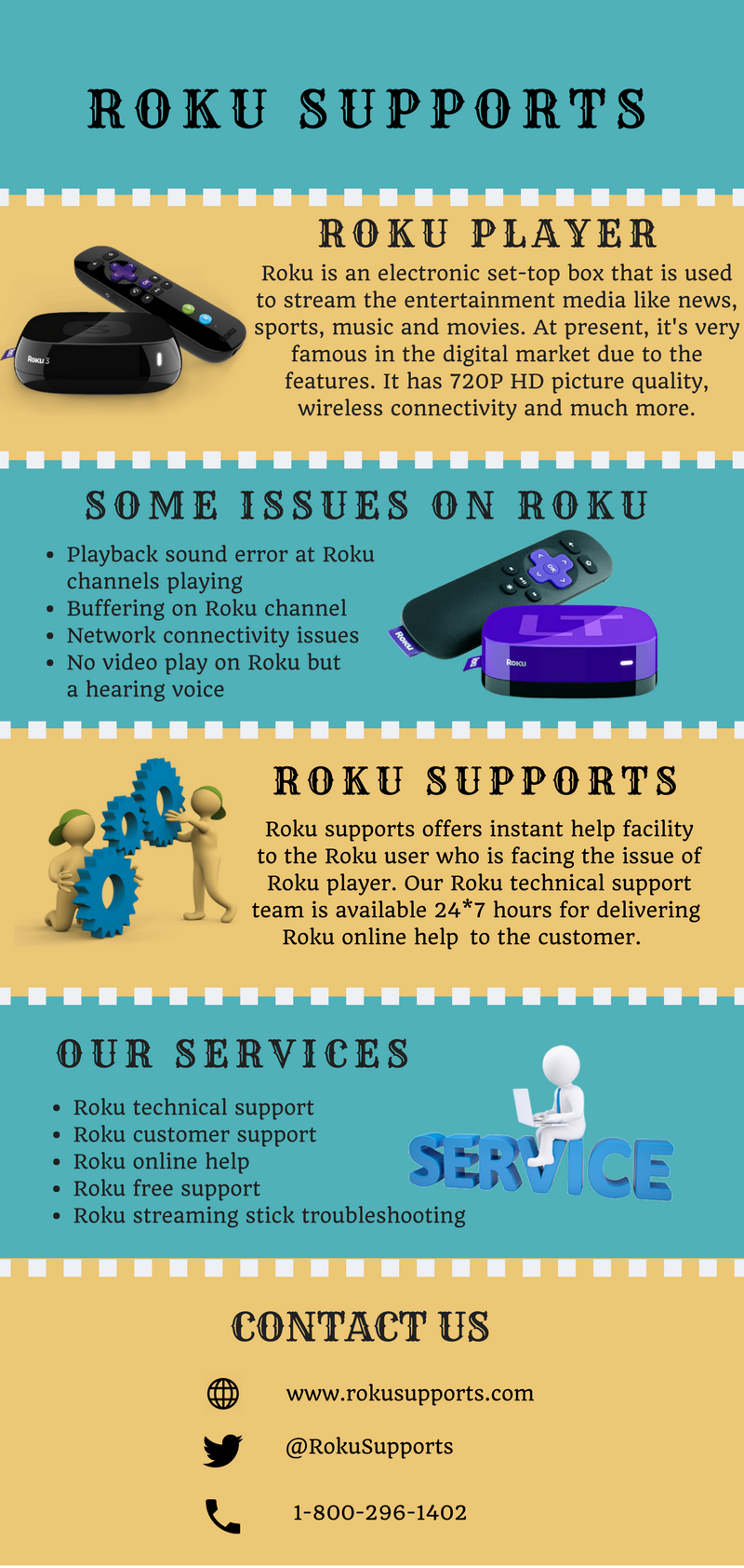 Roku Supports Services