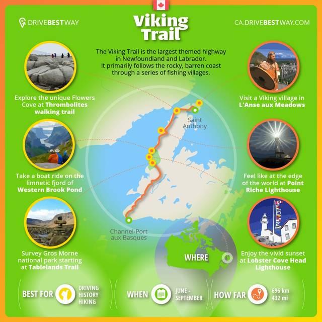 Viking trail en