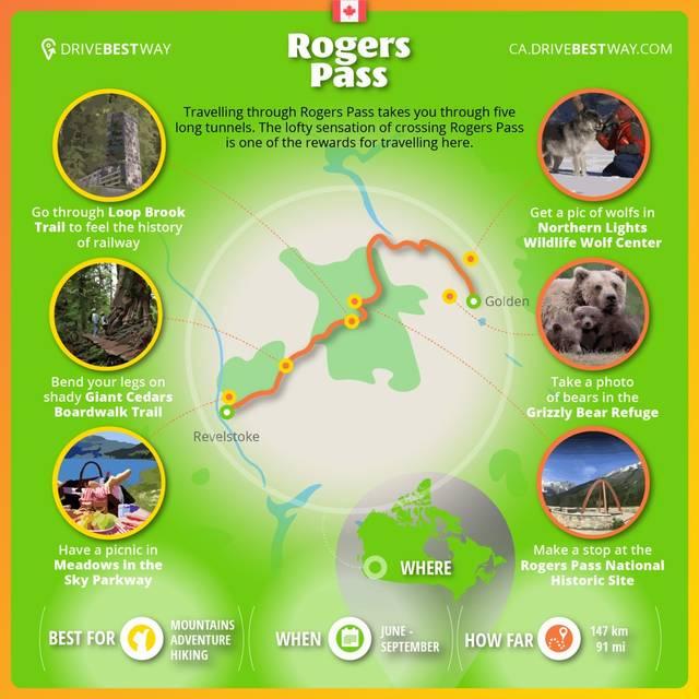 Rogers pass en