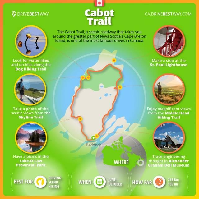 Cabot trail en