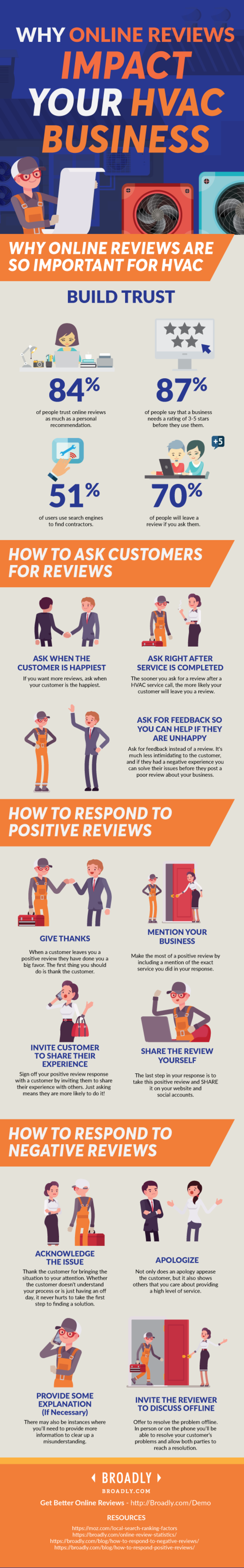 Hvac business online reviews 1