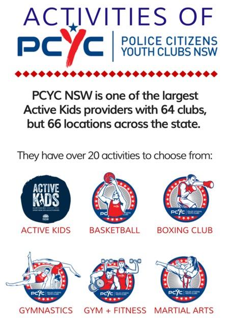 Activities of pcycn