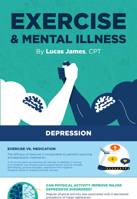 Excercise mental illness infographic lucas james 1