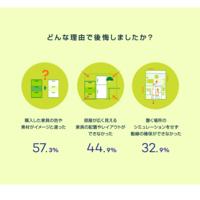 170220 %e5%bc%95%e3%81%a3%e8%b6%8a%e3%81%97 cs5 ol