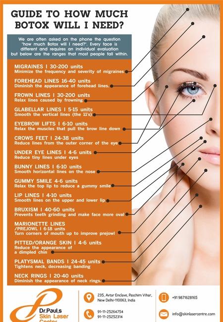 Skin laser infographic