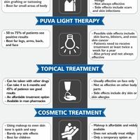 5 types of vitiligo treatments