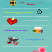 Scented wax melts uk