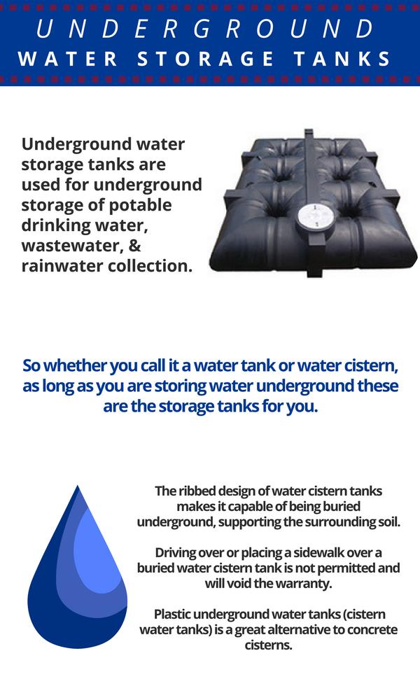 Under Ground Water Storage Tanks