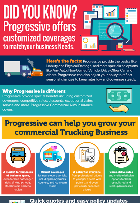Did you know  progressive offers customized coverages to match your business needs.