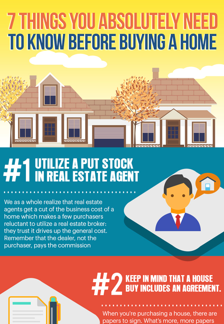 7 things you absolutely need to know before buying a home