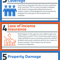 Everything you need to know about gas station   convenience store insurance coverage
