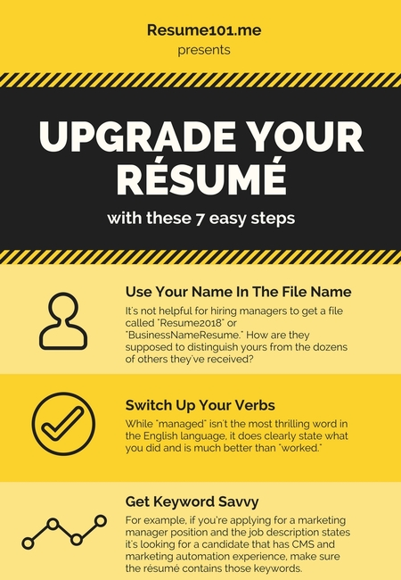 Resume101.me info