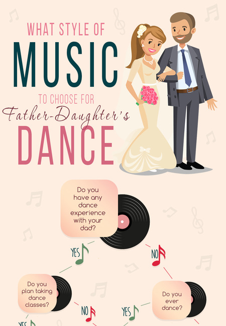 Father daughter wedding dance song ideas what style of music to choose for father