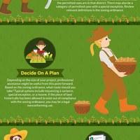 Hibberts infographic