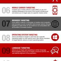 Cpv advertising in digital marketing