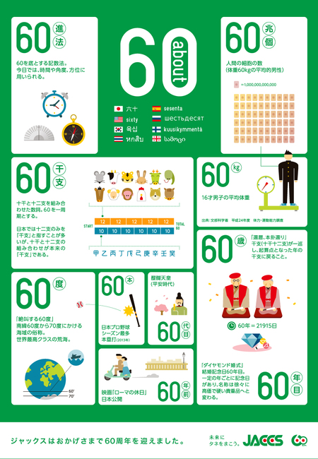 60infographic l