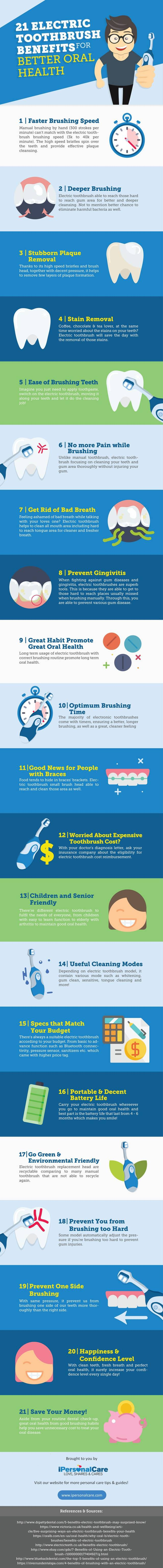 21 electric toothbrush benefits for better oral health