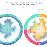 Data driven radar graph white background (1)