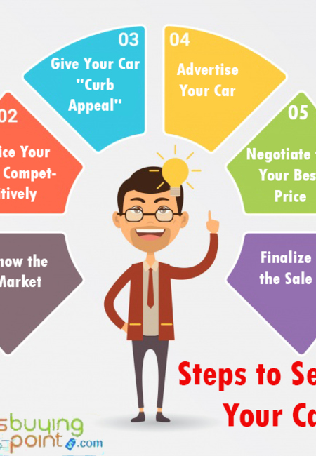 Steps to selling your car