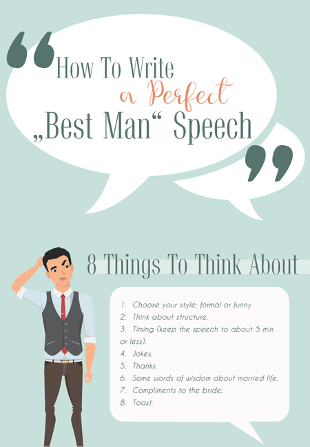 Best man speech infographic