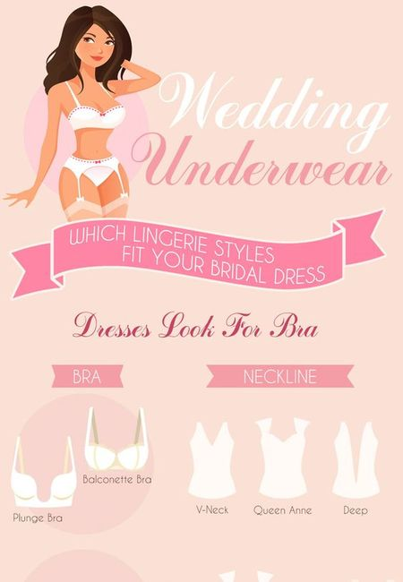 What to wear under wedding dress guide shopping infographic